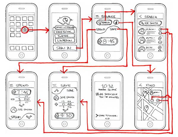 crear una aplicación